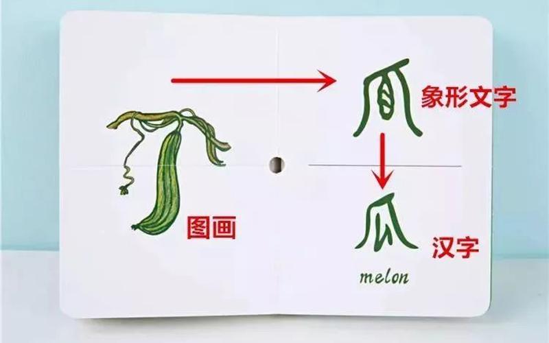象形文字的识字方法